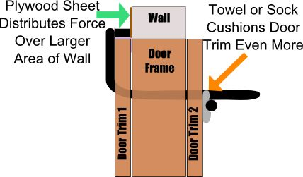 How to protect a door frame from pull up bar damage  sc 1 st  Pinterest & 50 best Doorway frame pull up bar images on Pinterest | Doorway pull ...