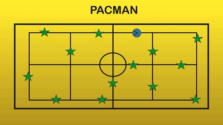 PACMAN | Juegos Educación Física