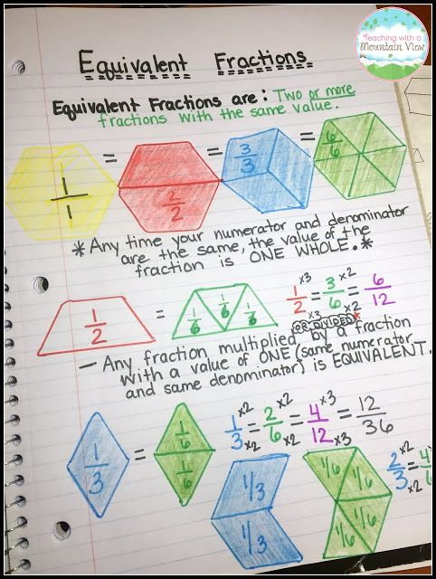 Equivalent Fractions Notebook Entry.  Use die cut pattern blocks or stickers to make this hands-on activity really hit home with your students!