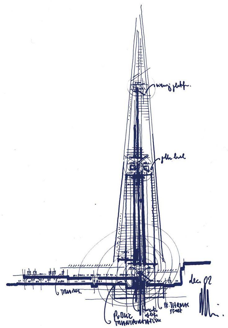 Renzo Piano's sketch of the London Bridge Tower