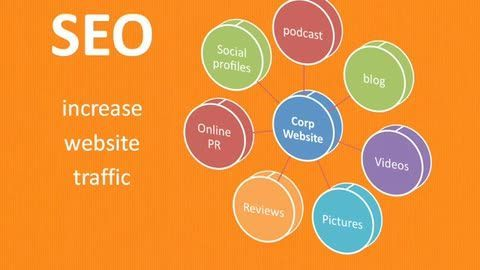 Best Seo Company In India And Top Seo Company In India