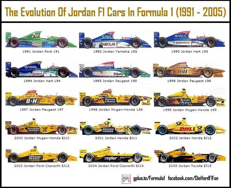 Jordan F1 cars