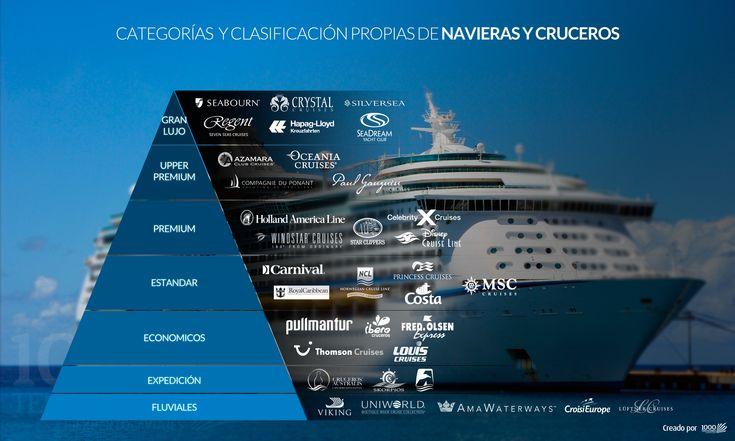 http://blog.tuexpertoenviajes.com/wp-content/uploads/cruceros1.png