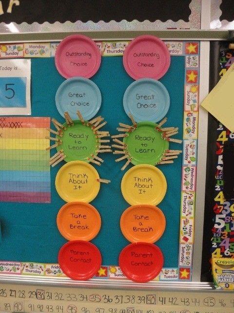 Good idea for elementary teachers