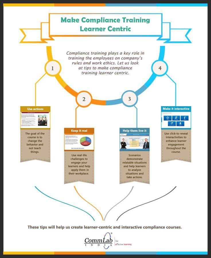 blended learning instructional design