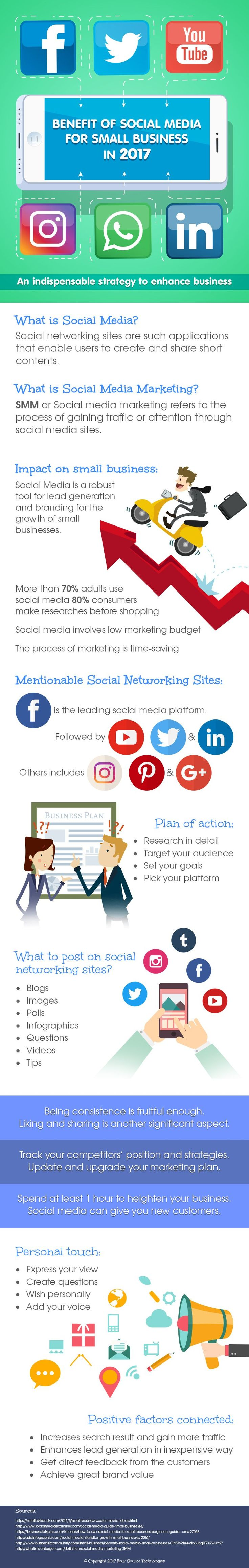 Unleash The Advantageous Aspects of Social Media for The Betterment of Small Businesses