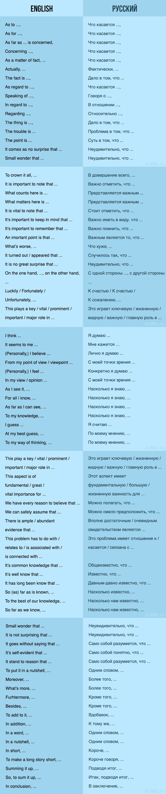 Start learning Russian right now!