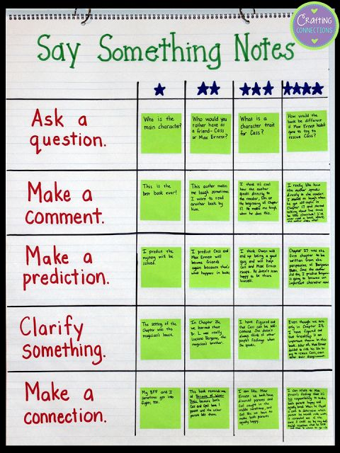 Four-Star Reading Responses - Use an anchor chart to show students the difference between a 1-star response and a 4-star response! by Deb Hanson of Crafting Connections!