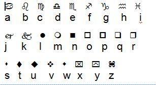 32 Best Codes Ciphers Images On Pinterest Secret Code