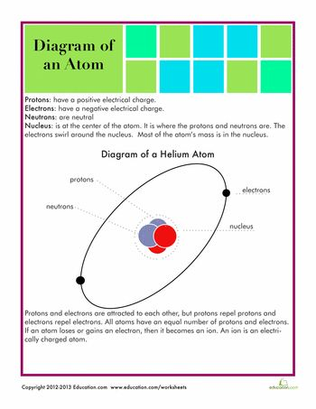 Best Homeschool Images On   Physical Science Atoms