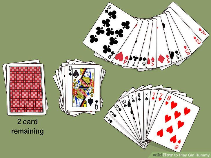How To Play Gin Rummy With Pictures Wikihow In 2021 Gin Rummy Rummy Gin