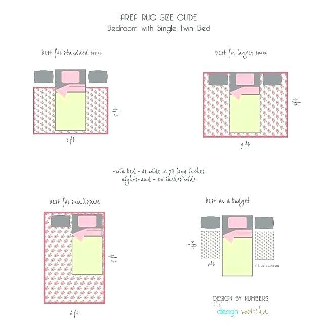 What Size Rug Under Full Or Queen Bed Google Search Bedroom