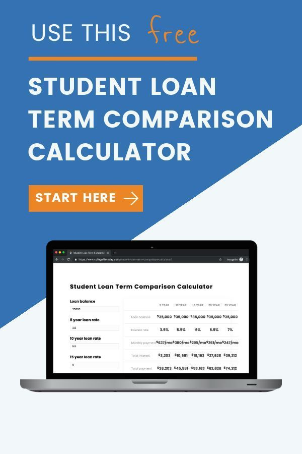 Student Loan Term Comparison Calculator In 2020 Student Loan Calculator Student Loans Scholarships For College