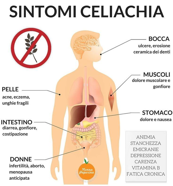 Sospetti di soffrire di celiachia? Ecco un prezioso elenco e qualche utile consiglio per capire i sintomi della celiachia. Scopriamoli insieme!