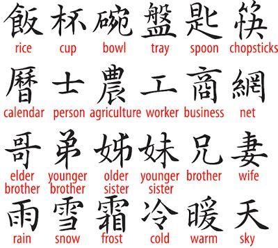 124 mejores im genes de chino en pinterest aprender chino ciudades y cultura de china - Simbolos japoneses y su significado ...