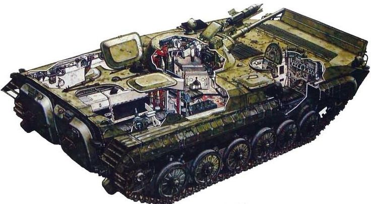 BMP I tank interior Google Search Amour colours