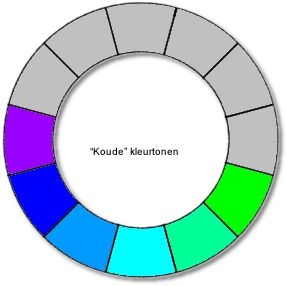 This weekend I've let 'a professional' do a colour analysis and apparently I need to go for the darker cold colours...