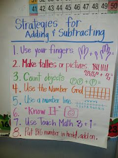 Hoping to teach more strategies for math this year.  My core curriculum isn't very strong in this so anchor charts are a must!