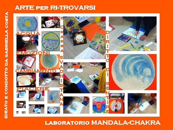 Laboratorio MANDALA-CHAKRA   Svadhistana ....
