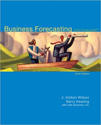 40 best business images on pinterest test bank business forecasting 6th edition by wilson fandeluxe Gallery