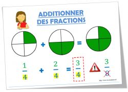 Affichage sur les fractions : les affiches d'Alara
