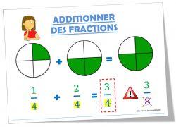 Affichage sur les fractions