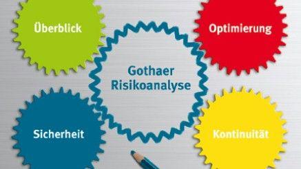 Gothaer Risikoanalyse