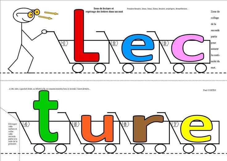 Outre l'acquisition de connaissances notionnelles et procédurales, l'apprentissage de la lecture requiert la capacité de repérer chacune des lettres d'un mot et de les situer les unes par rapport aux autres. Ainsi, lors de notre pratique quotidienne,...