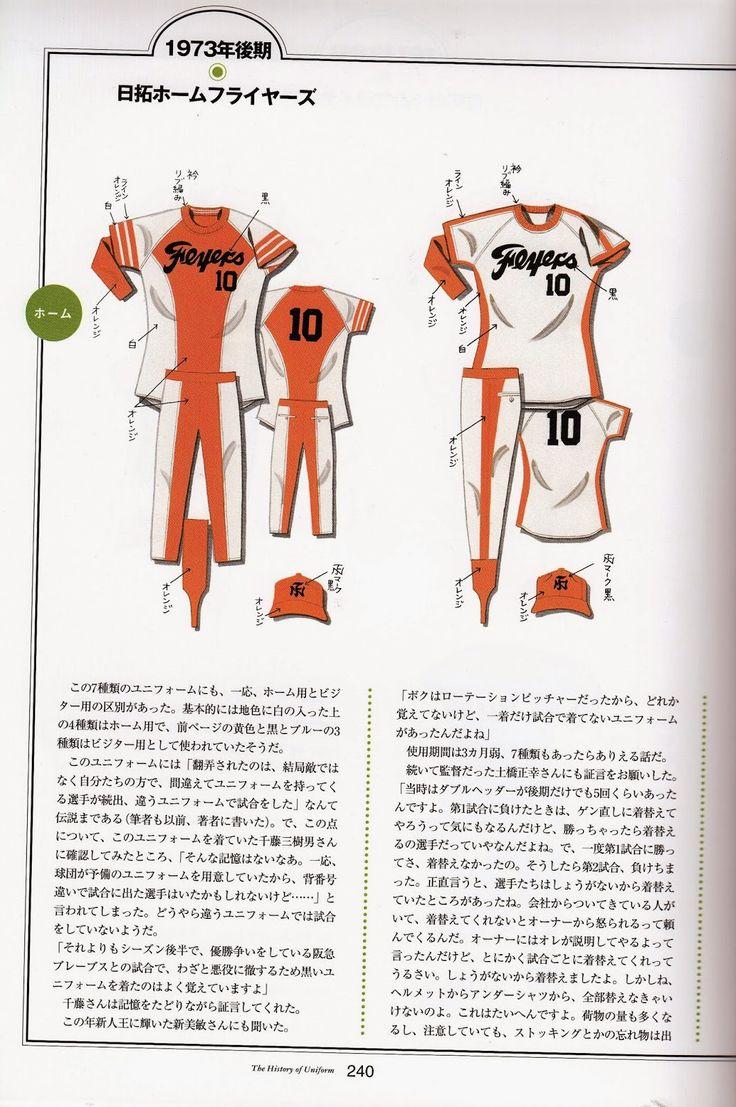 Uniformes Japonese  de Basebol