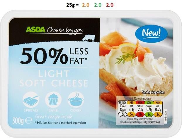 The 93 Best Images About Cheese Syn Values On Pinterest Slimming World Syns Laughing And