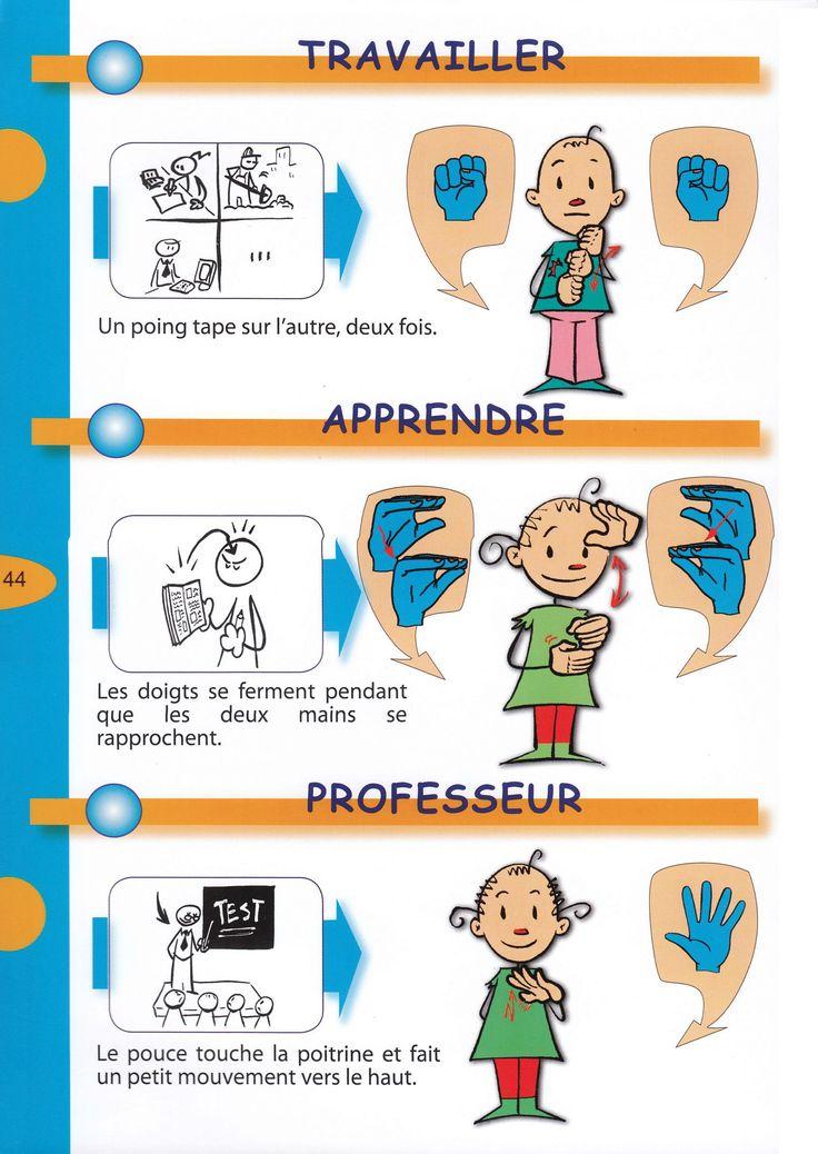 Dictionnaire français-LSF pour initier les enfants à la LSF. Pour chaque signe, vous trouverez une illustration, l'explication technique du signe avec l'image de la configuration (disposition des doigts de la main) et l'illustration du mot. Contient 250 signes-mots essentiels. 78 pages. Dim. 15 x 21 cm. Dès la naissance.