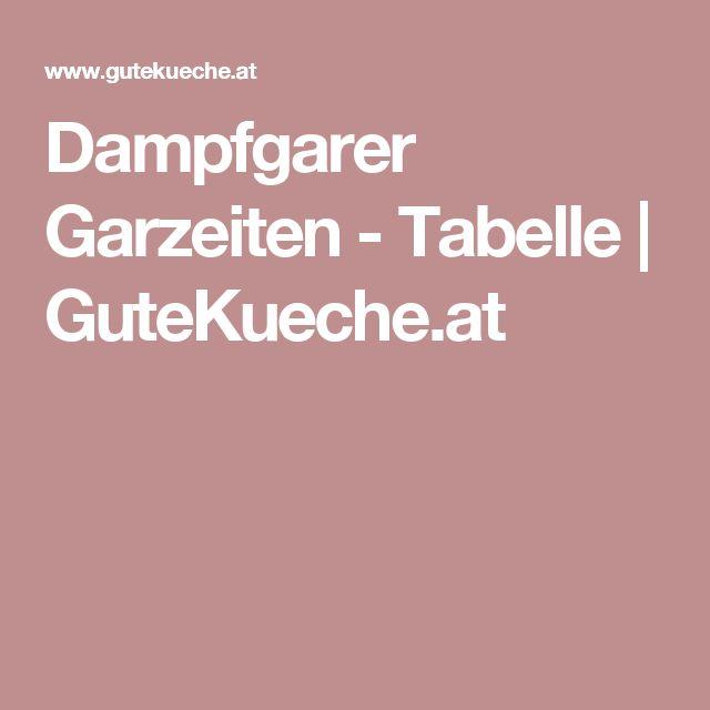 Dampfgarer Garzeiten - Tabelle | GuteKueche.at