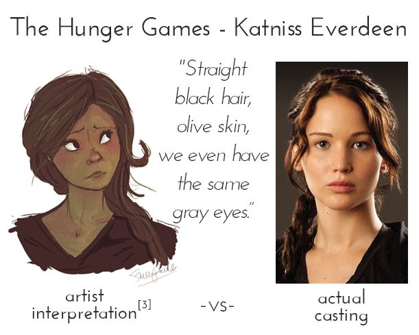 sociology of hunger games Hunger games and the class struggle - free download as word doc (doc / docx) ,  bourdieau sociology  the hunger games is set in panem, a dystopian.