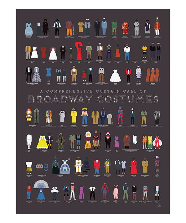 Look at this A Comprehensive Curtain Call of Broadway Costumes Print on #zulily today!