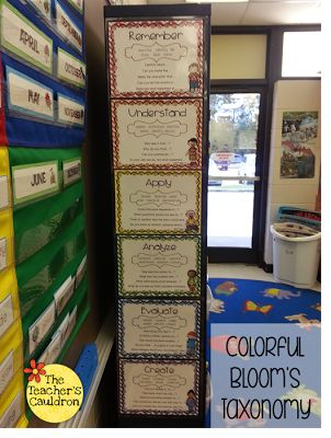 Bloom's Taxonomy questions for read alouds!