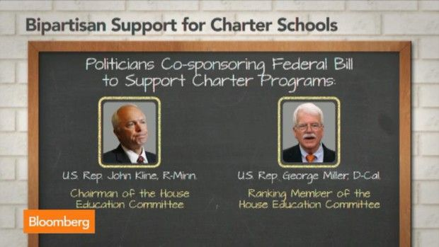 """Campbell Brown, a Success Academy Charter Schools board member, and Nina Rees, CEO of the National Alliance for Public Charter Schools, discuss the growing support for charter schools with Trish Regan on Bloomberg Television's """"Street Smart."""""""