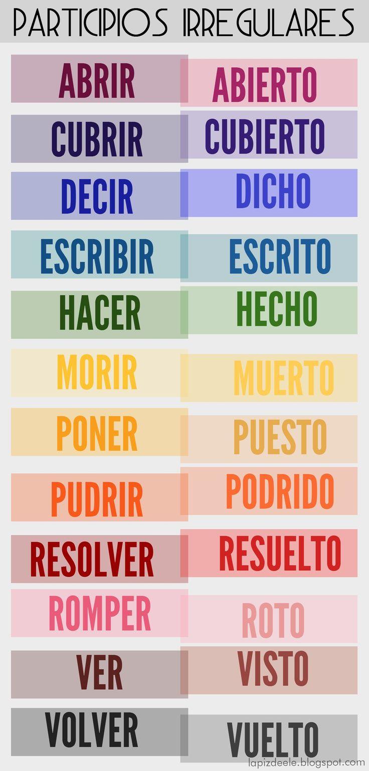 Infografía para la clase de español como lengua extranjera. Los participios irregulares.