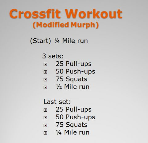 Crossfit Modified Murph- This might be a bit more do-able until I can really do it!