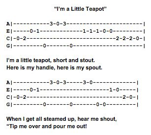 I'm a Little Teapot Ukulele Fingerpicking Pattern