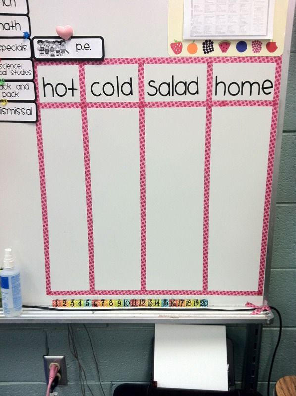 Bright Ideas Blog Hop - use washi tape to mark out sections of dry erase board or chalkboard!