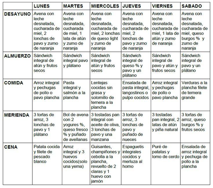 ♥♥♥Dieta volumen ~ MUSCULACION PARA PRINCIPIANTES