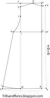 How to make an A-line dress pattern: http://frillsandflares.blogspot.com/2011/08/a-line-dress-pattern-draft.html