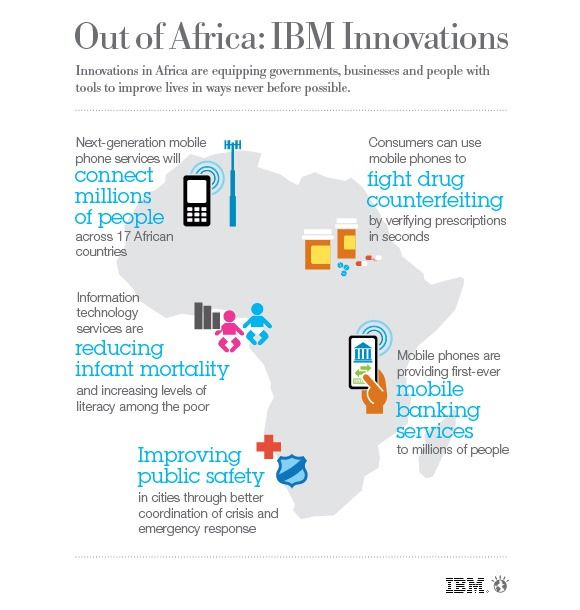 Out of Africa: IBM Innovations
