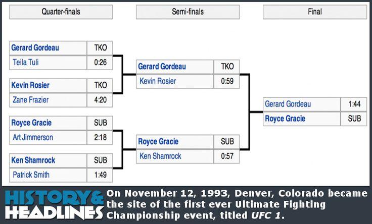 History: November 12, 1993: First Ever Ultimate Fighting Championship, UFC 1 - http://www.historyandheadlines.com/history-november-12-1993-first-ever-ultimate-fighting-championship-ufc-1/