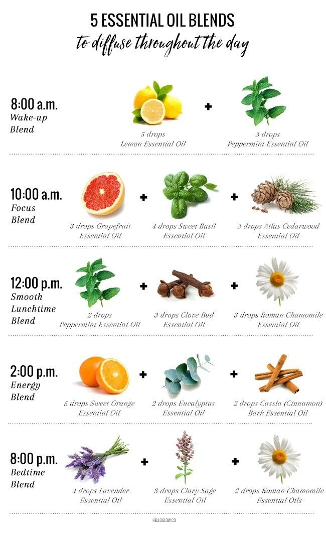 5 Essential Oil Blends To Diffuse (sorted by time of day)  How To Blend Essential Oils | Essential Oil Blends | Which Oils To Diffuse | Essential Oils For Energy | Essential Oils For Focus