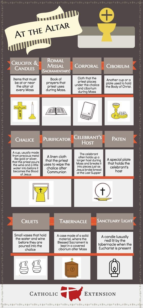 What is a ciborium? Discover the different items used at the altar during Mass in this infographic! This Catholic teaching tool is perfect for catechism classes, religious education, RCIA, bible study and more!