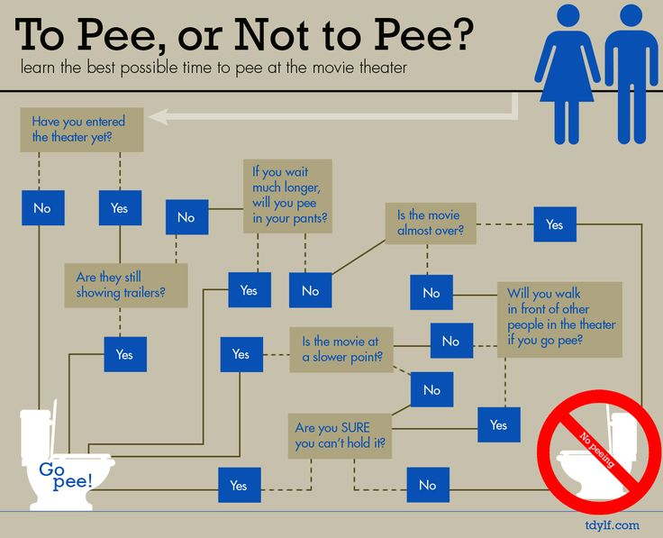 the question to rule them all: to pee or not to pee at the movie theater. Hahaha