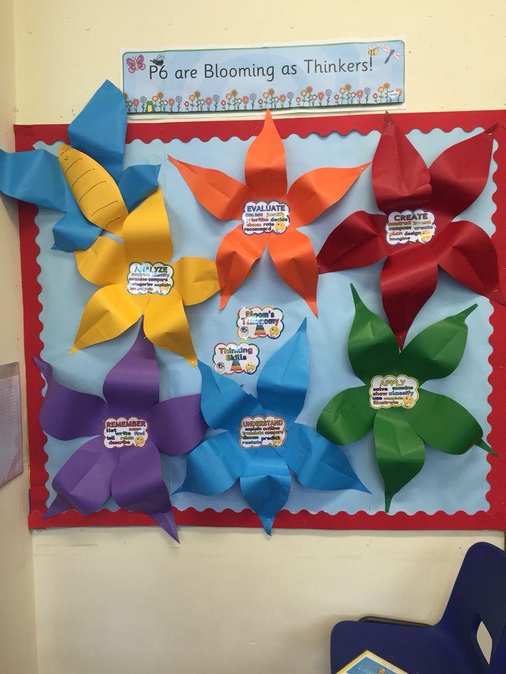 Kids Study Room: Bloom's Taxonomy Display Second Level/KS2