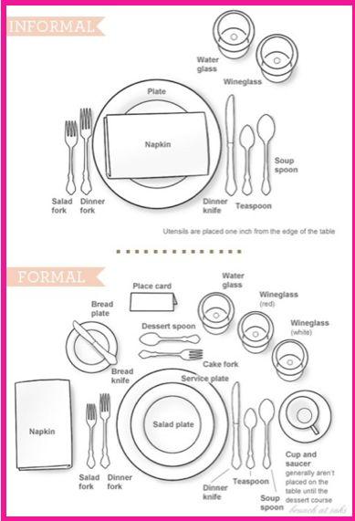 C mo colocar los cubiertos y platos en la mesa ideas for Como colocar los cubiertos en la mesa