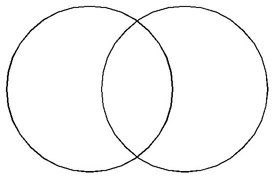 Blank Venn Diagram Worksheet   Blank venn diagram, Venn ...